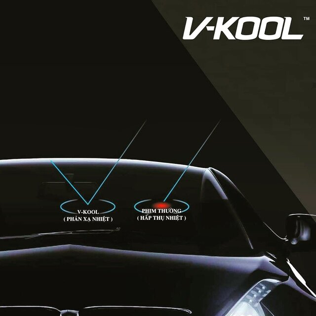thương hiệu phim cách nhiệt ô tô hàng đầu thế giới